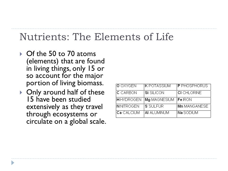 Nutrients: The Elements of Life