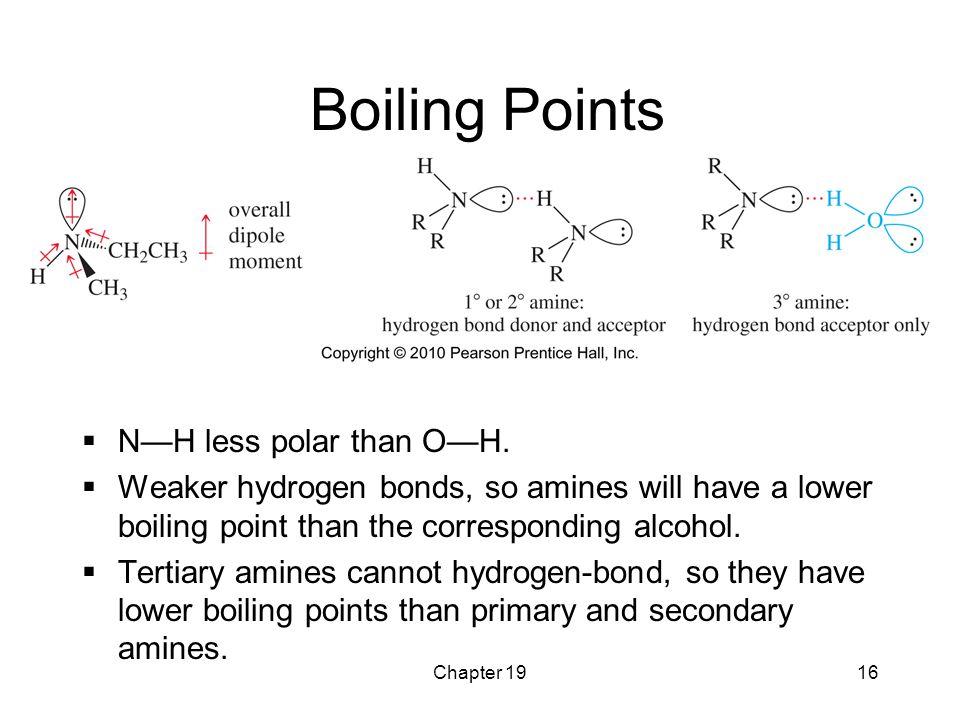 Boiling Points N—H less polar than O—H.