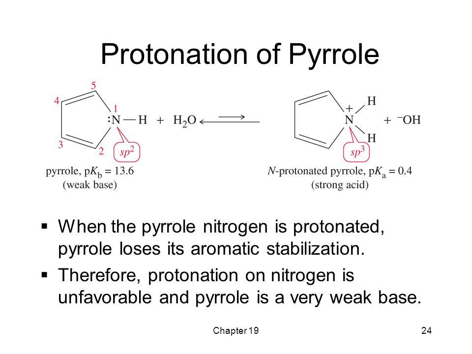 Protonation of Pyrrole