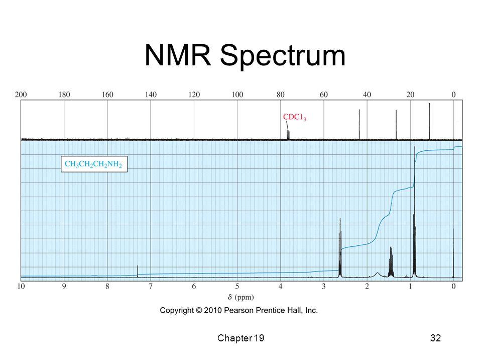 NMR Spectrum Chapter 19
