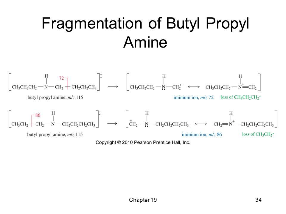 Fragmentation of Butyl Propyl Amine
