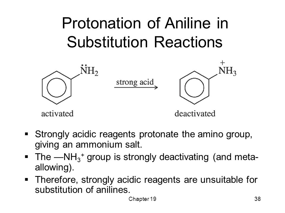 Protonation of Aniline in Substitution Reactions