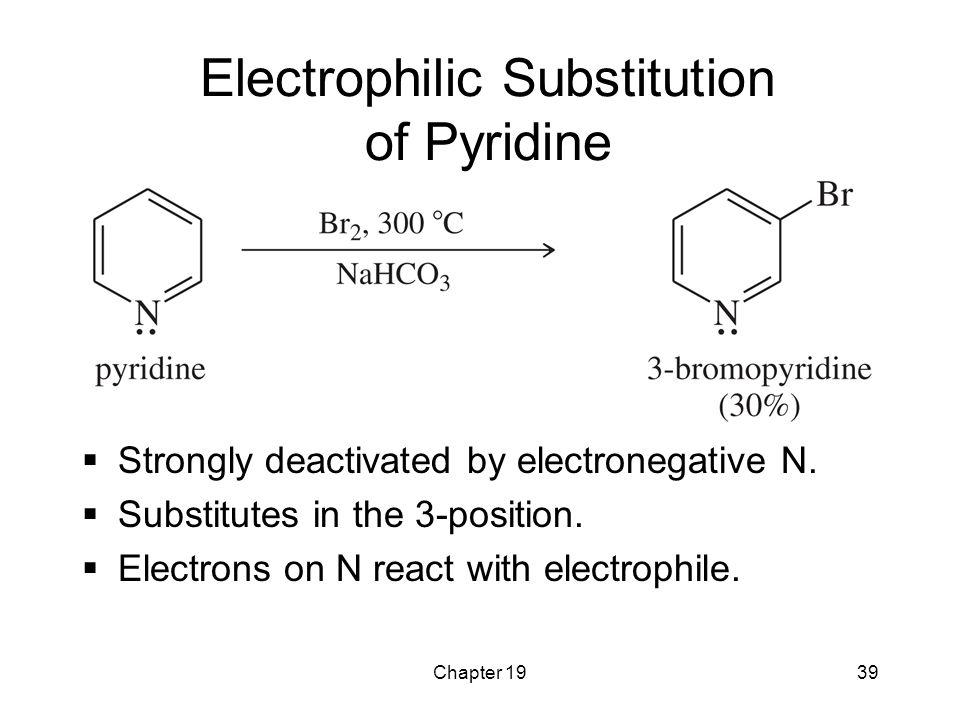 Electrophilic Substitution of Pyridine
