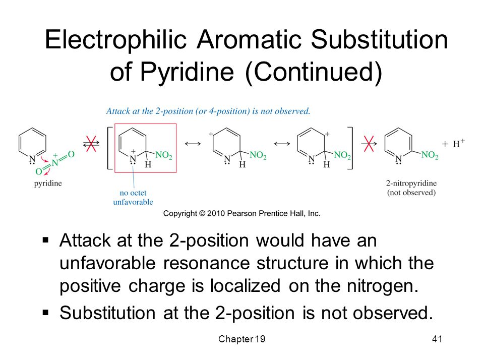 Electrophilic Aromatic Substitution of Pyridine (Continued)