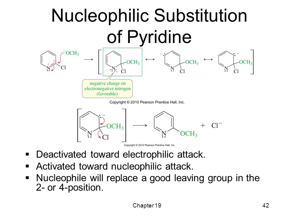 Nucleophilic Substitution of Pyridine