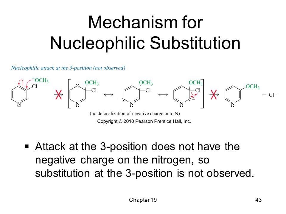 Mechanism for Nucleophilic Substitution