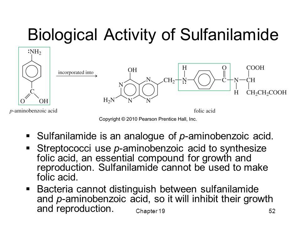 Biological Activity of Sulfanilamide