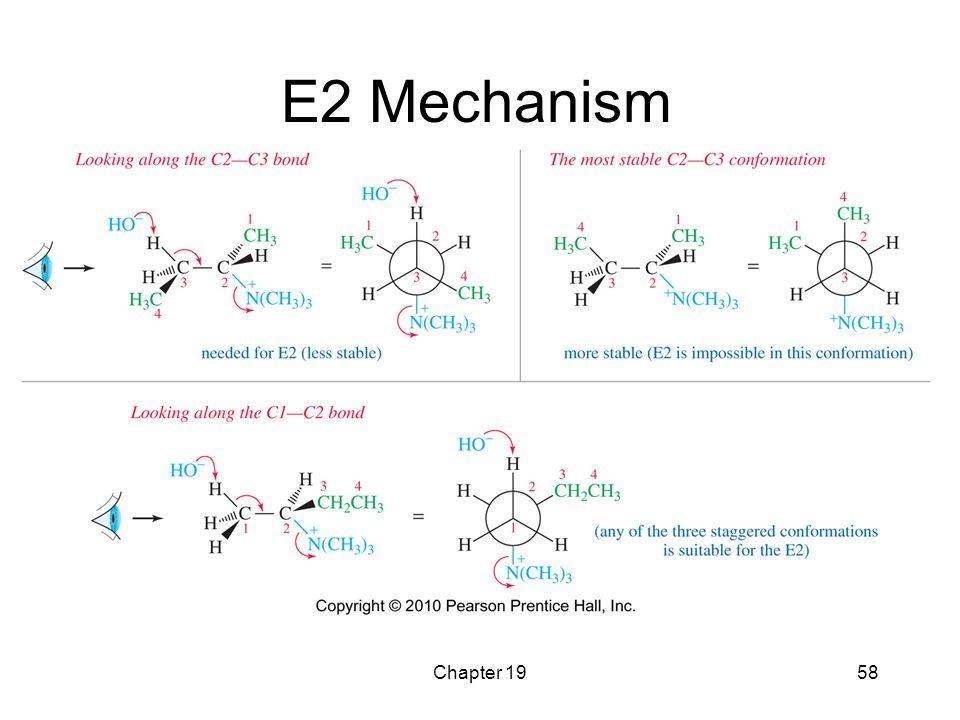 E2 Mechanism Chapter 19