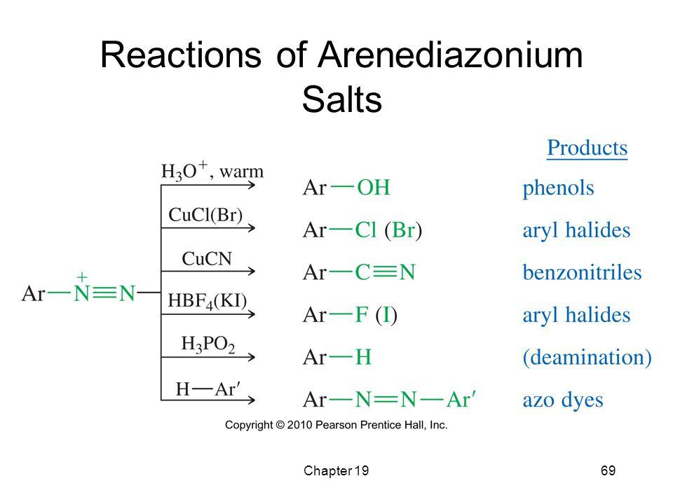 Reactions of Arenediazonium Salts