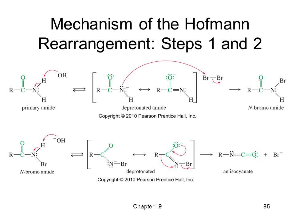 Mechanism of the Hofmann Rearrangement: Steps 1 and 2