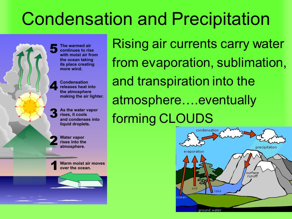 Condensation and Precipitation