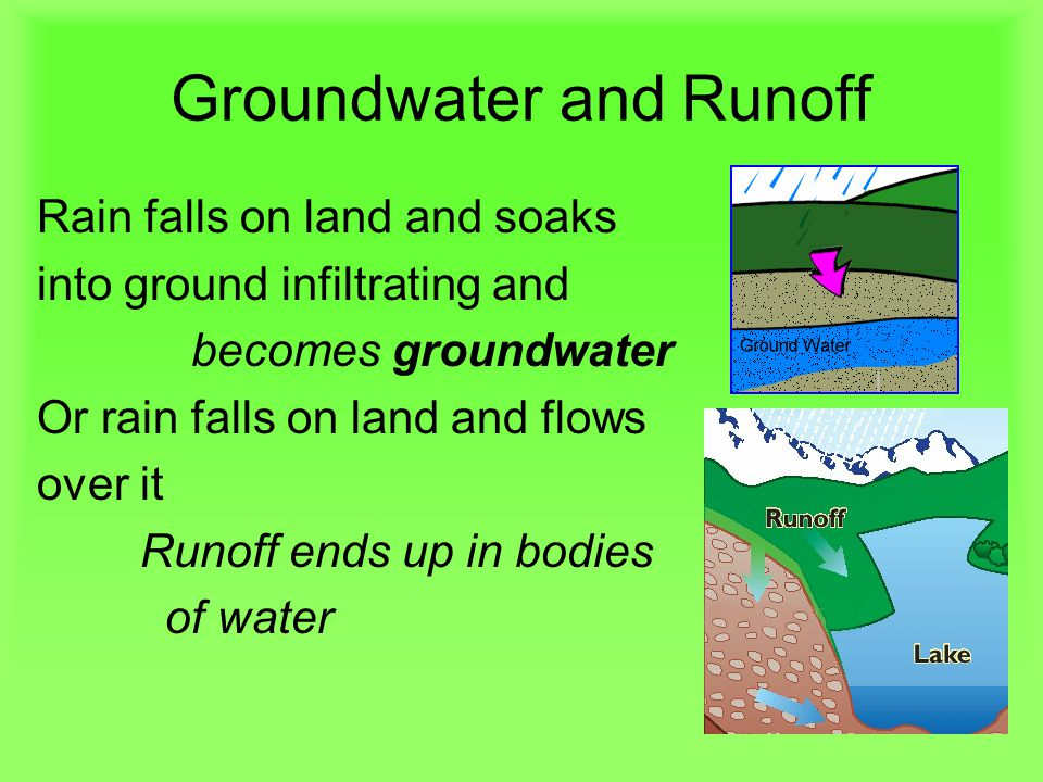 Groundwater and Runoff