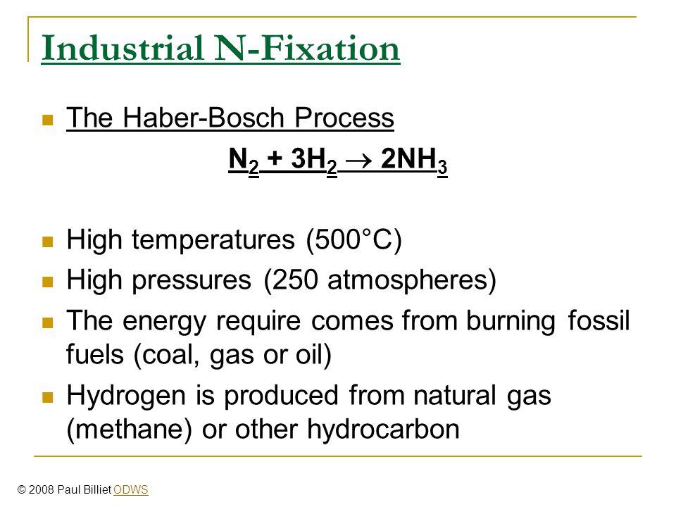 Industrial N-Fixation