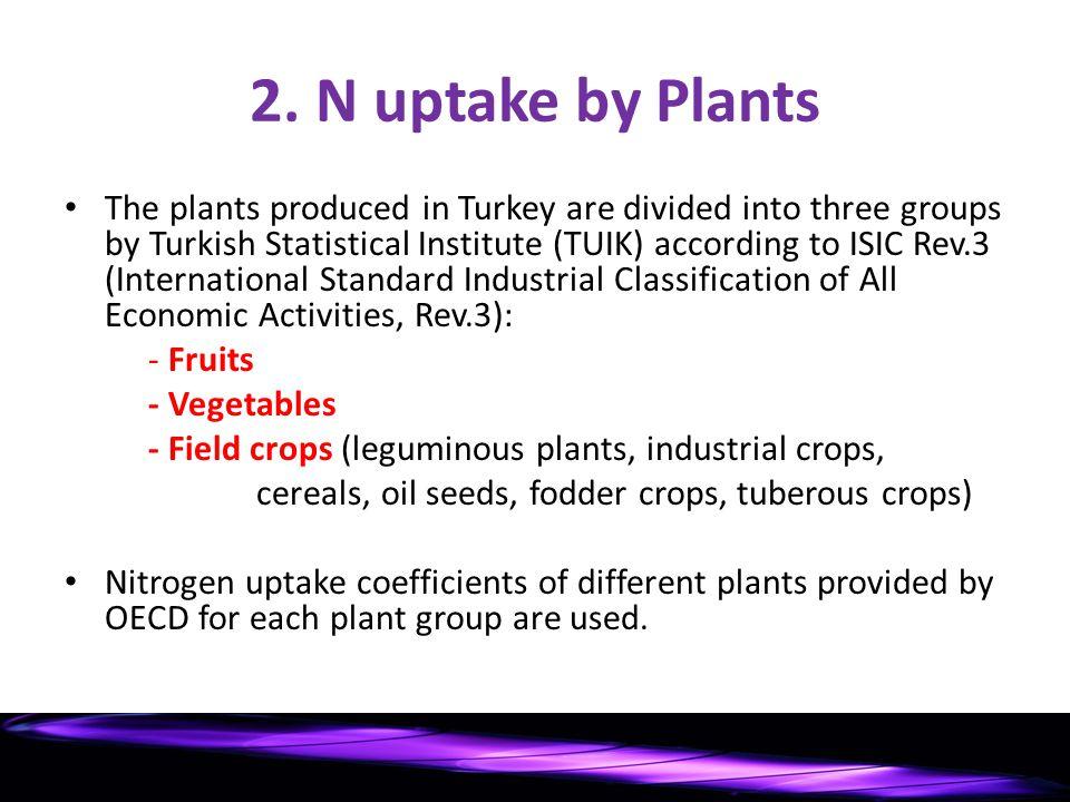 2. N uptake by Plants