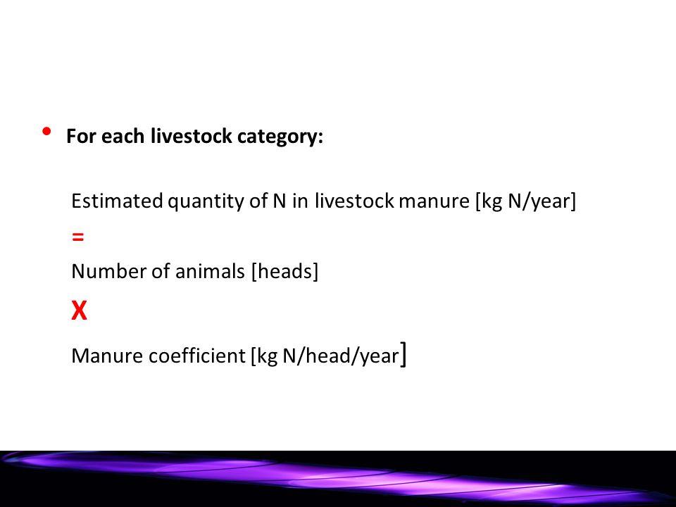 For each livestock category: