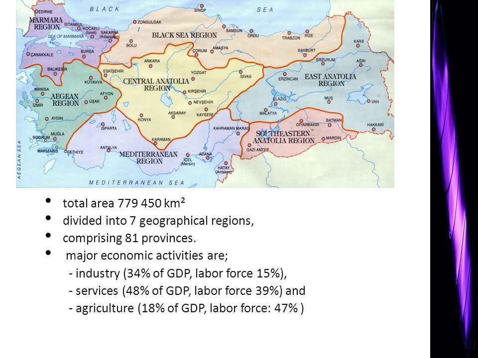 Turkey: total area 779 450 km² divided into 7 geographical regions,