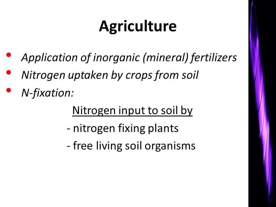 Agriculture Application of inorganic (mineral) fertilizers