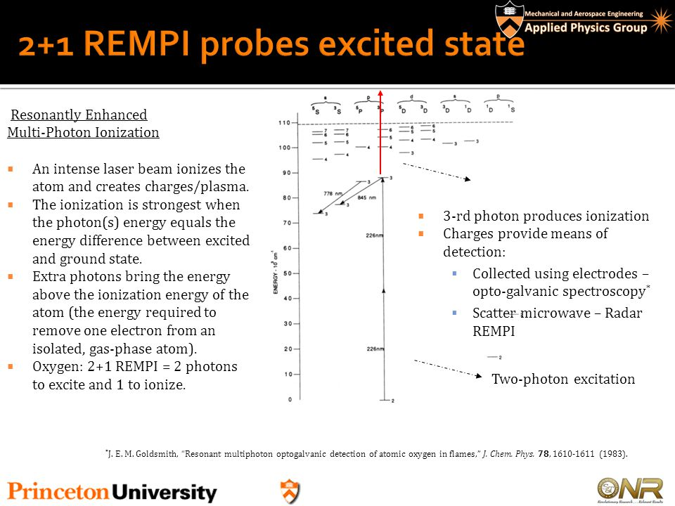 2+1 REMPI probes excited state