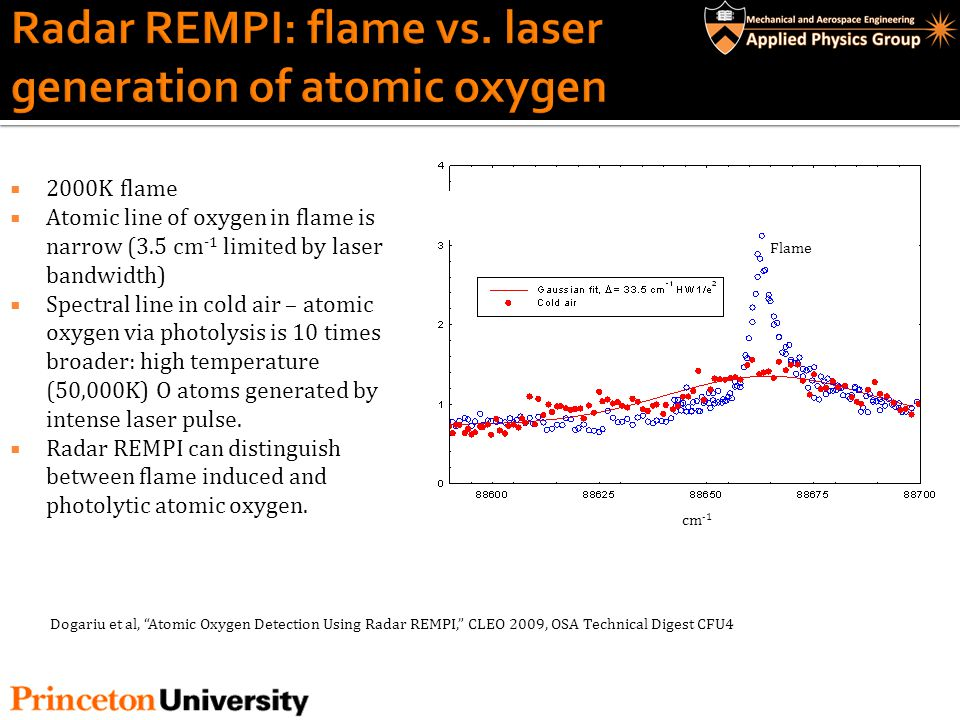 Radar REMPI: flame vs. laser generation of atomic oxygen