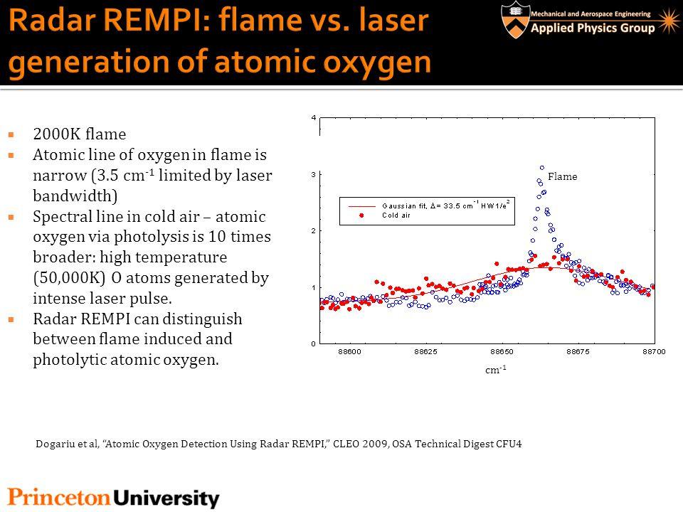 Radar REMPI: flame vs. laser generation of atomic oxygen