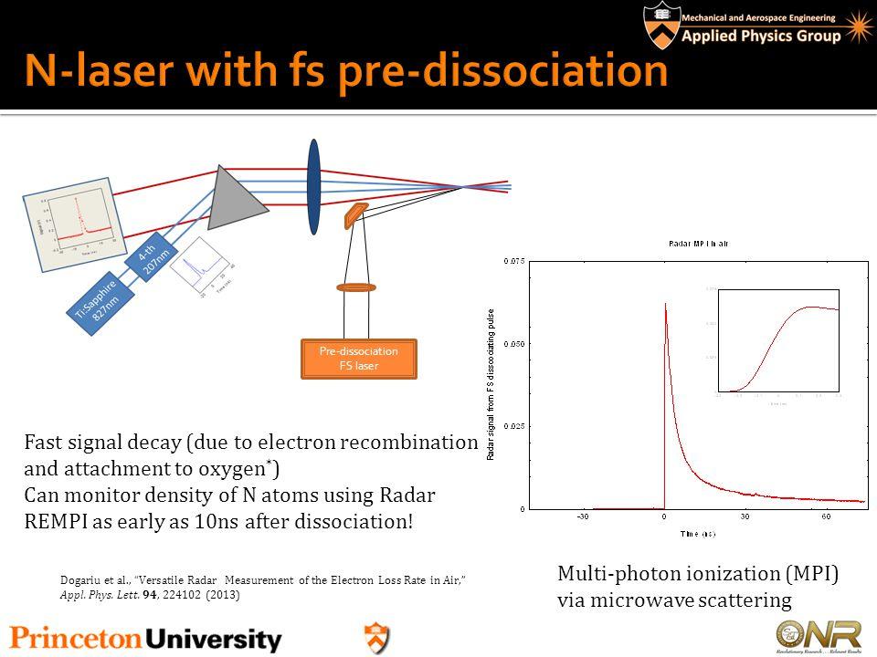 N-laser with fs pre-dissociation