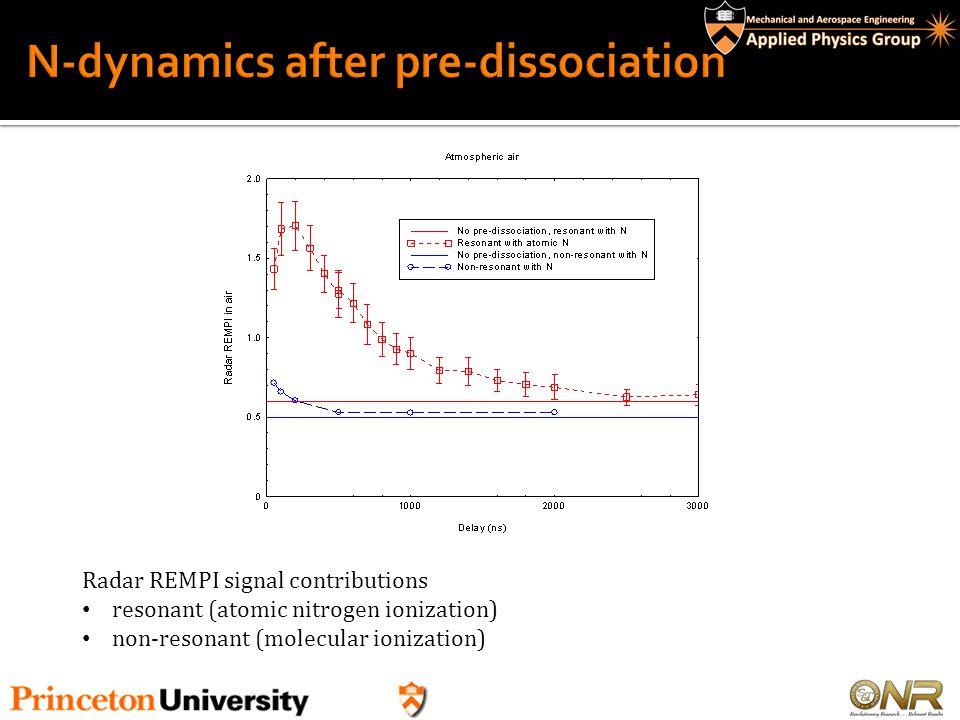 N-dynamics after pre-dissociation