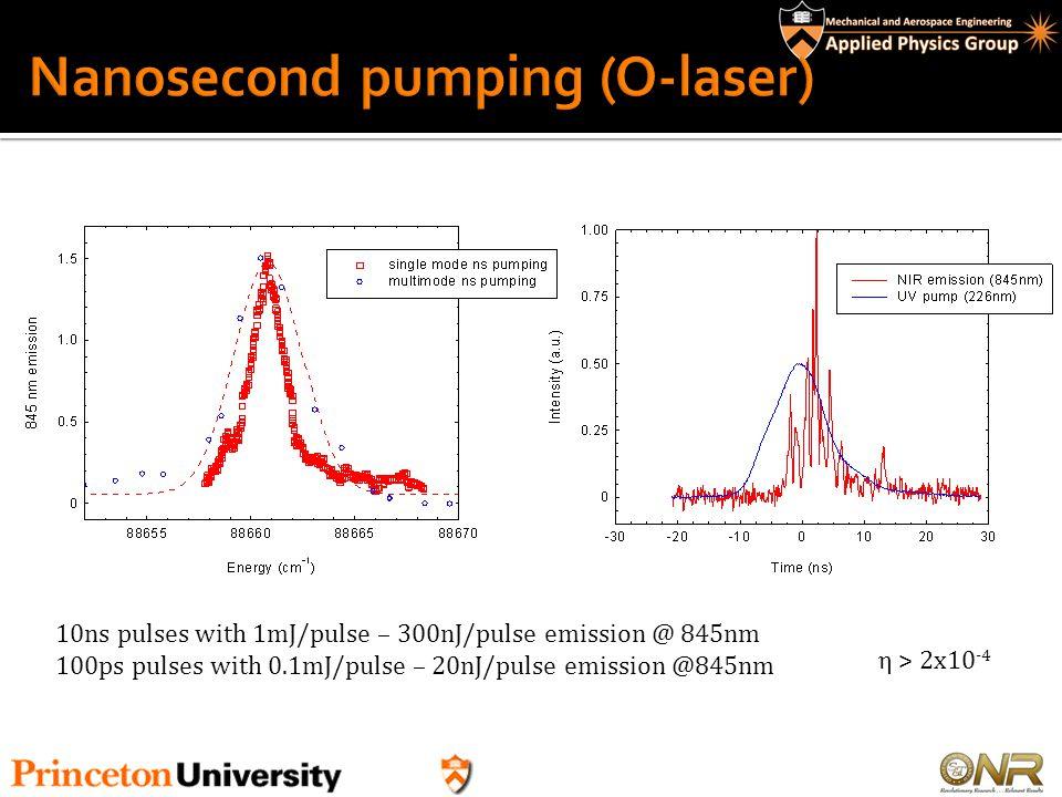 Nanosecond pumping (O-laser)