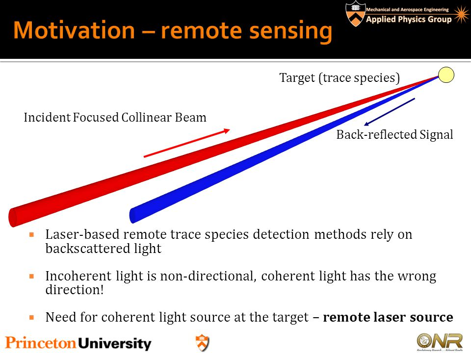 Motivation – remote sensing