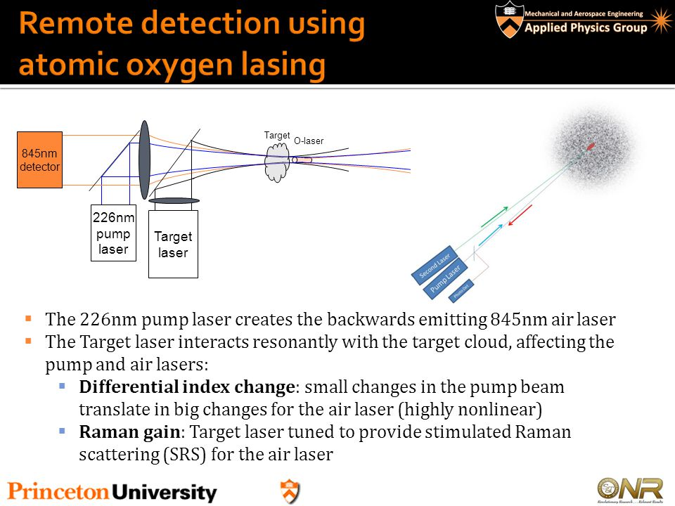 Remote detection using atomic oxygen lasing