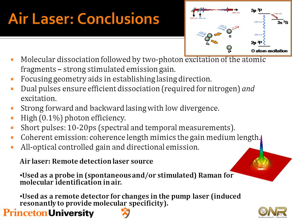 Air Laser: Conclusions