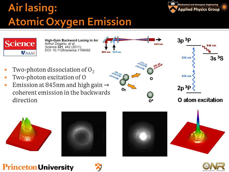 Air lasing: Atomic Oxygen Emission