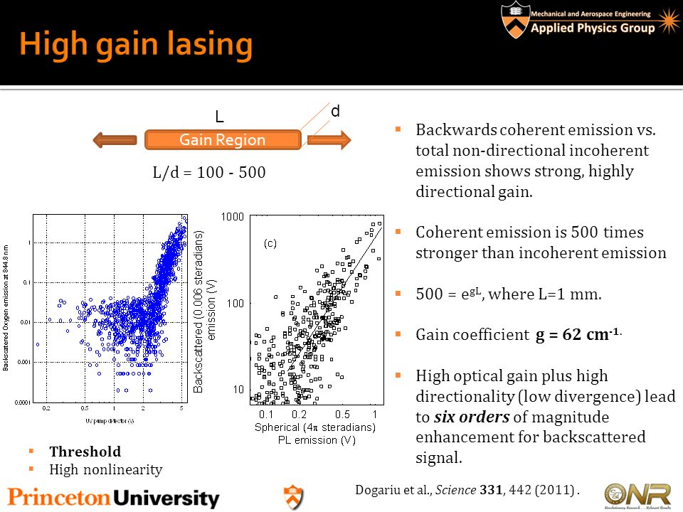 High gain lasing Gain Region. L. d. L/d = 100 - 500.