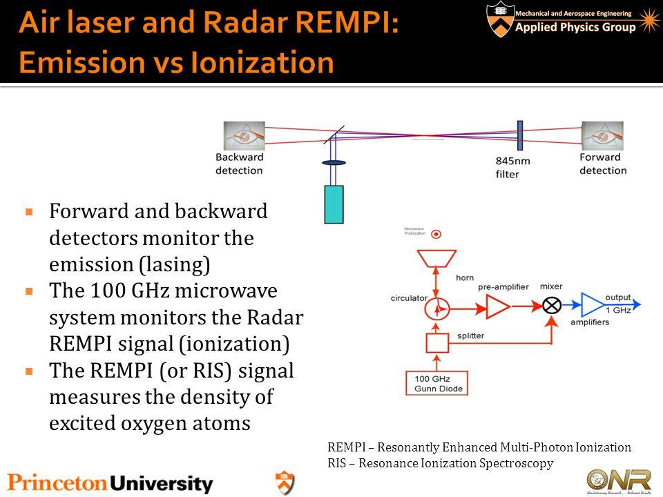 Air laser and Radar REMPI: Emission vs Ionization