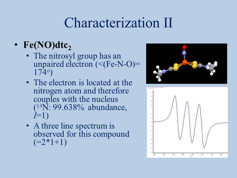 Characterization II Fe(NO)dtc2