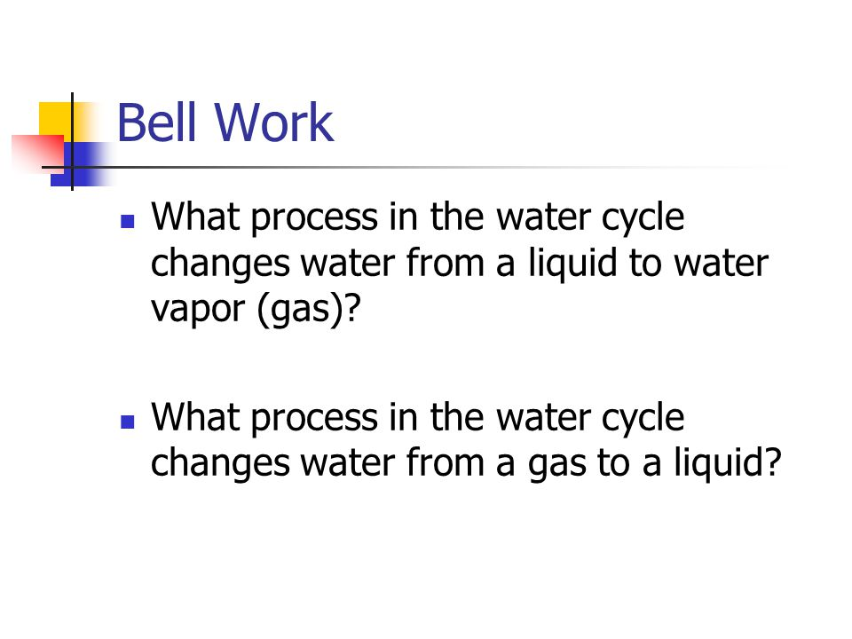 Bell Work What process in the water cycle changes water from a liquid to water vapor (gas)