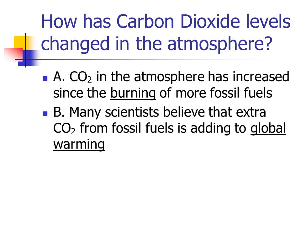 How has Carbon Dioxide levels changed in the atmosphere