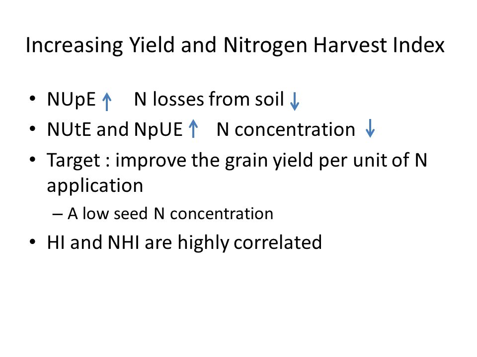 Increasing Yield and Nitrogen Harvest Index