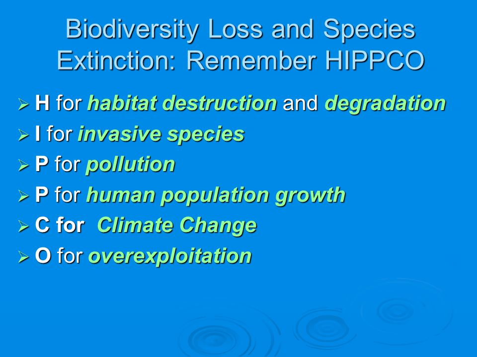 Biodiversity Loss and Species Extinction: Remember HIPPCO