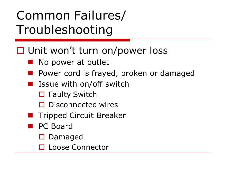 Common Failures/ Troubleshooting