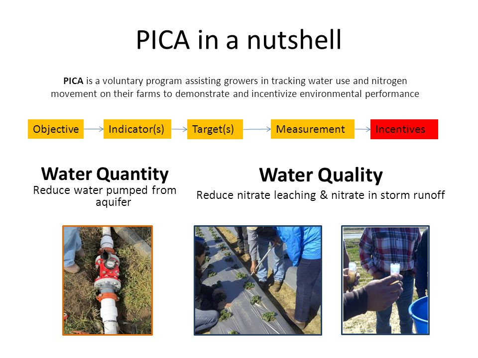PICA in a nutshell Water Quality Water Quantity