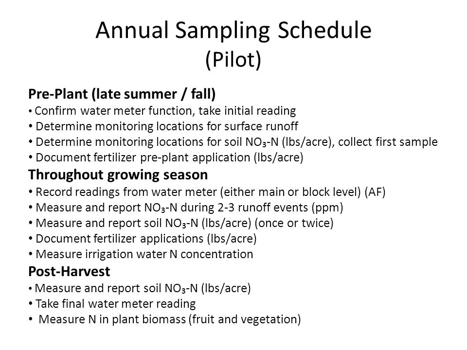 Annual Sampling Schedule (Pilot)