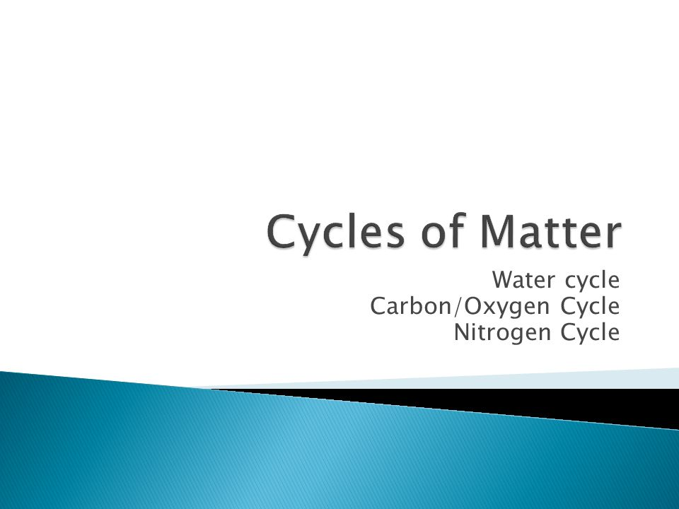 Water cycle Carbon/Oxygen Cycle Nitrogen Cycle