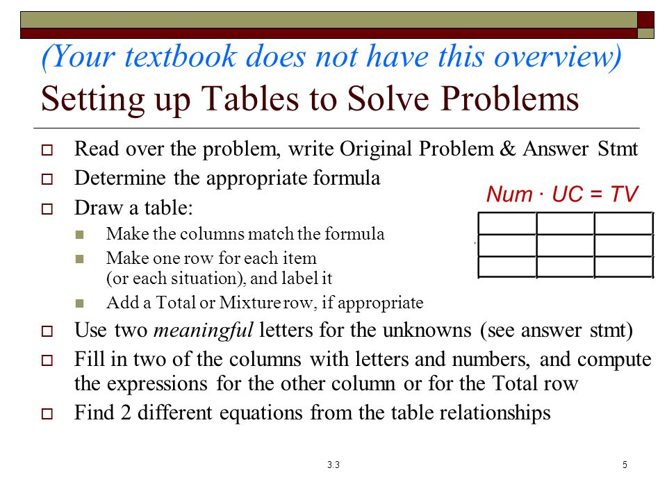 (Your textbook does not have this overview) Setting up Tables to Solve Problems