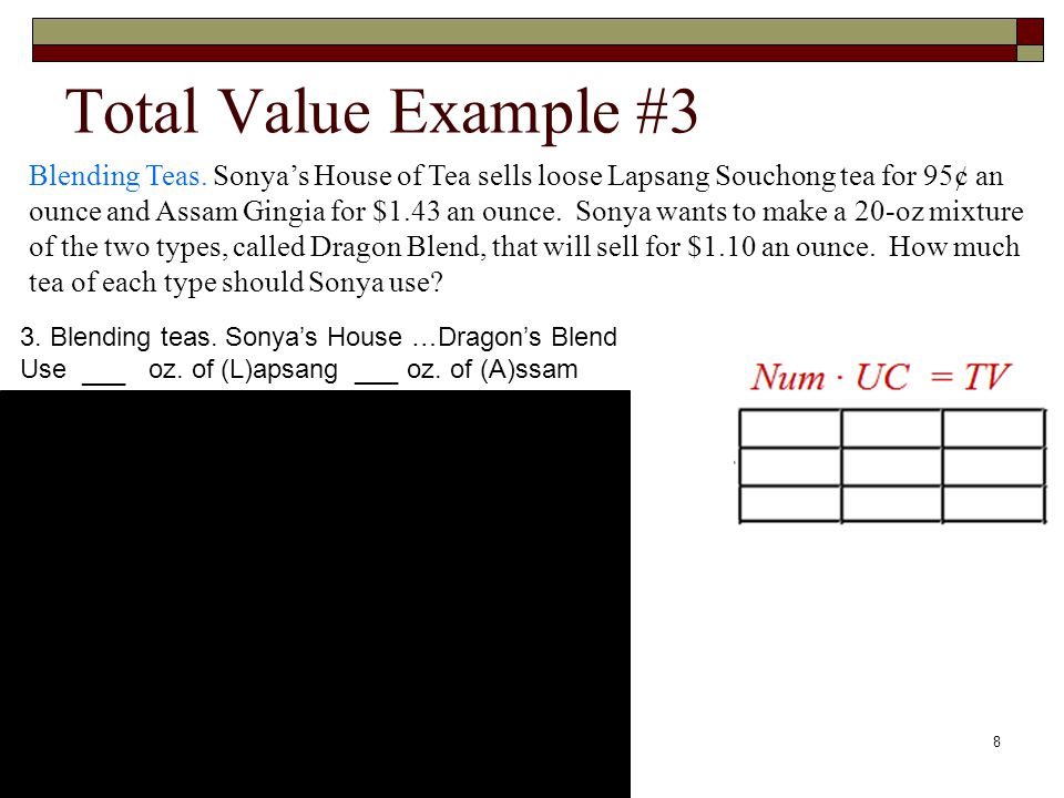 Total Value Example #3 Blending Teas. Sonya's House of Tea sells loose Lapsang Souchong tea for 95¢ an.