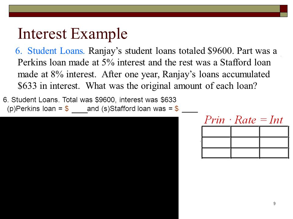 Interest Example