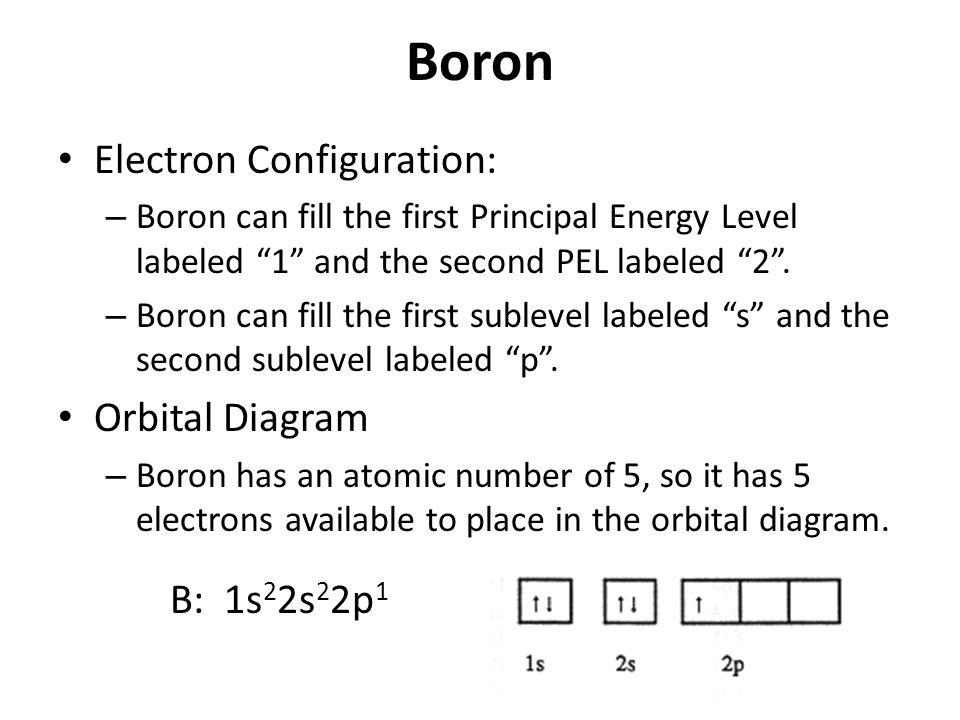 Boron Electron Configuration: Orbital Diagram B: 1s22s22p1