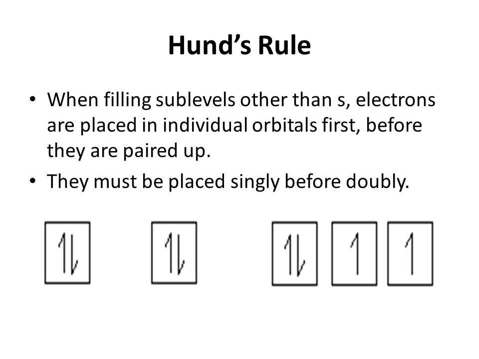 Hund's Rule When filling sublevels other than s, electrons are placed in individual orbitals first, before they are paired up.