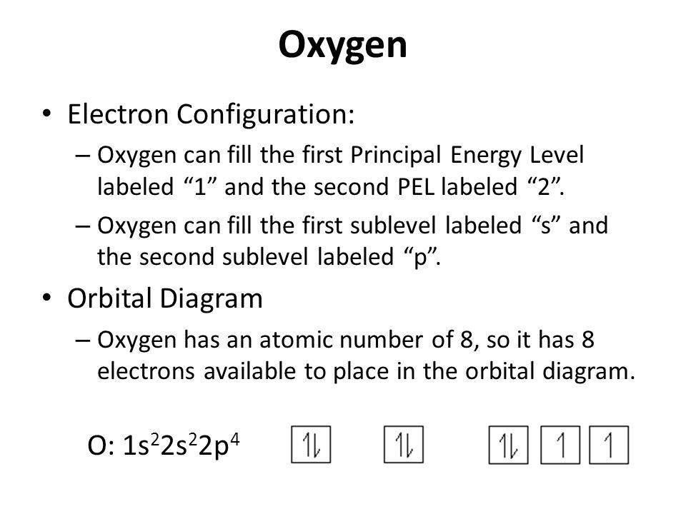 Oxygen Electron Configuration: Orbital Diagram O: 1s22s22p4