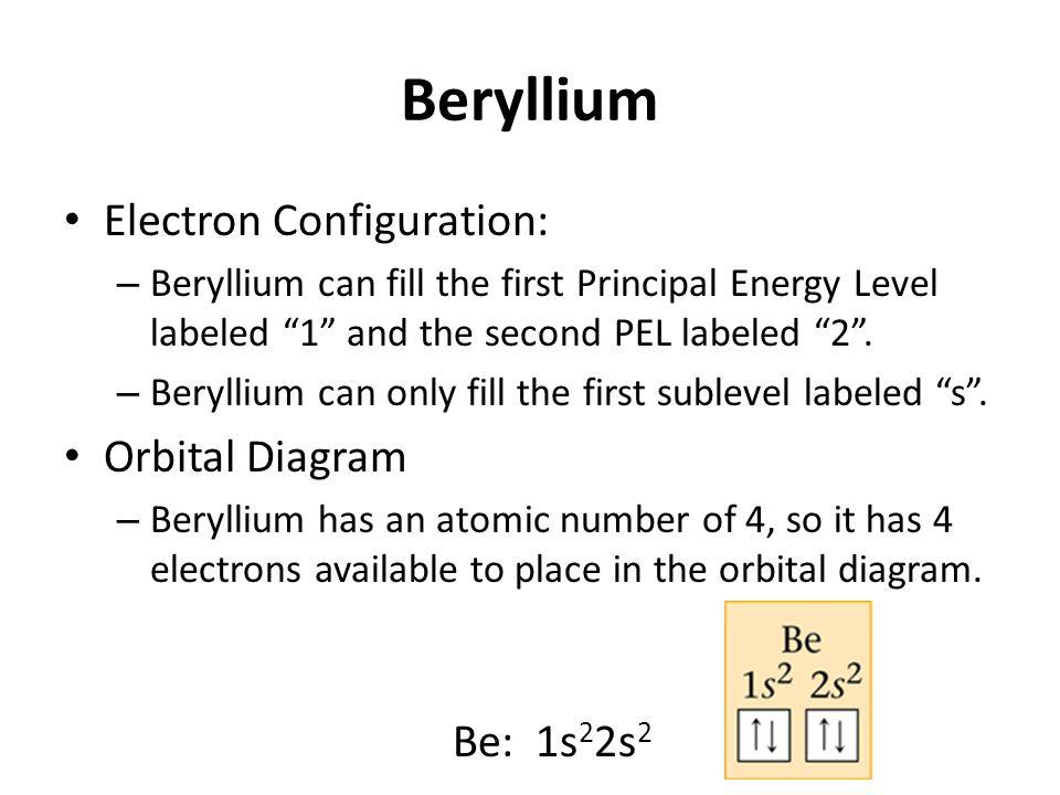 Beryllium Electron Configuration: Orbital Diagram Be: 1s22s2