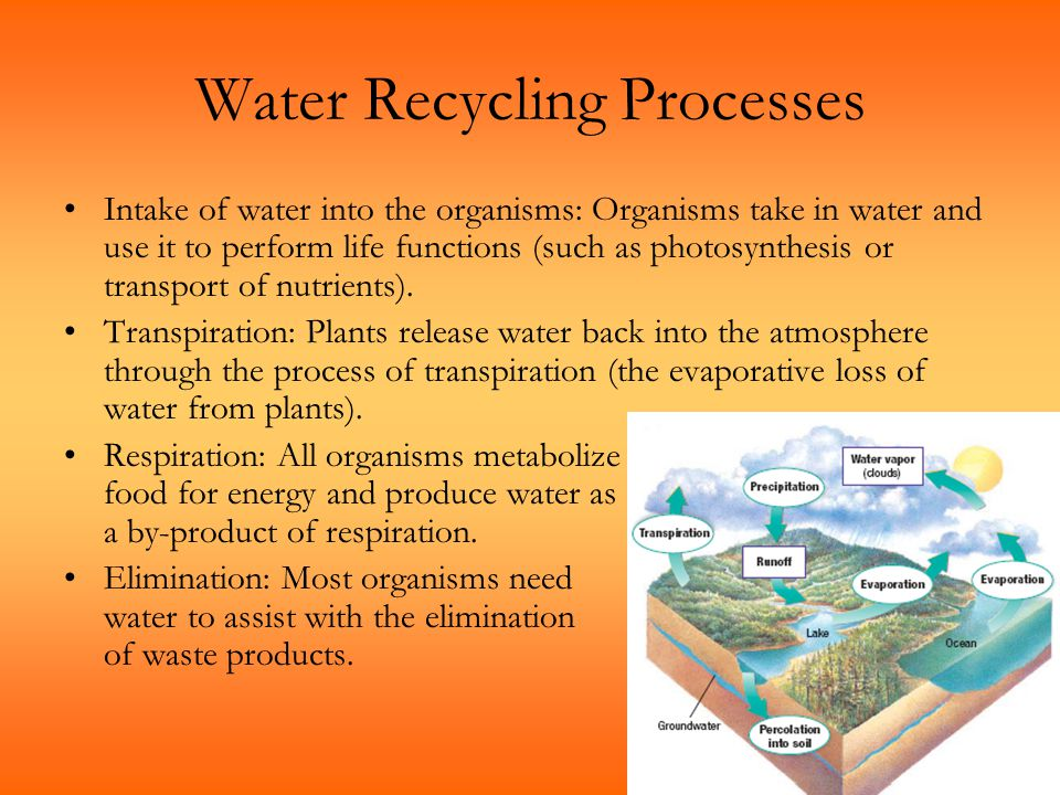 Water Recycling Processes